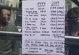 blog mostazo inflación