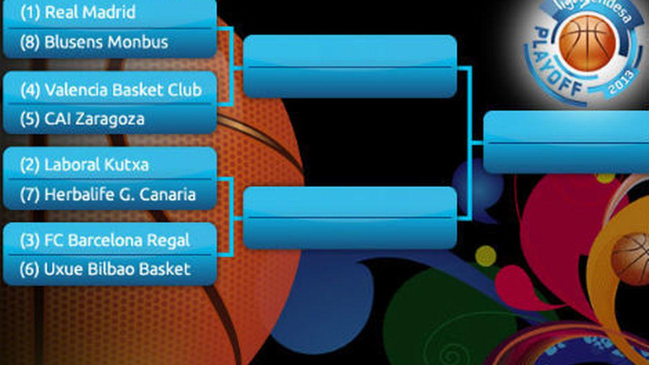 Playoffs ACB