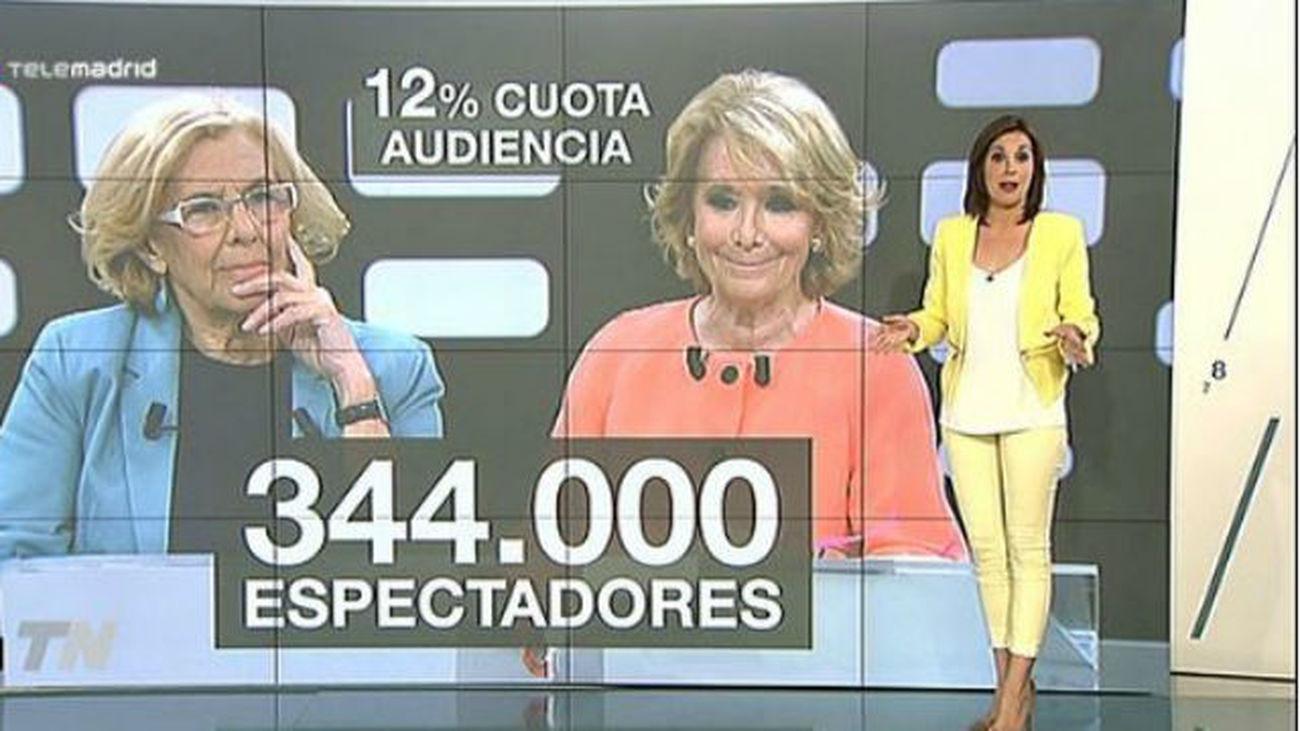 Éxito de audiencia de los debates de los candidatos al Ayuntamiento, en Telemadrid