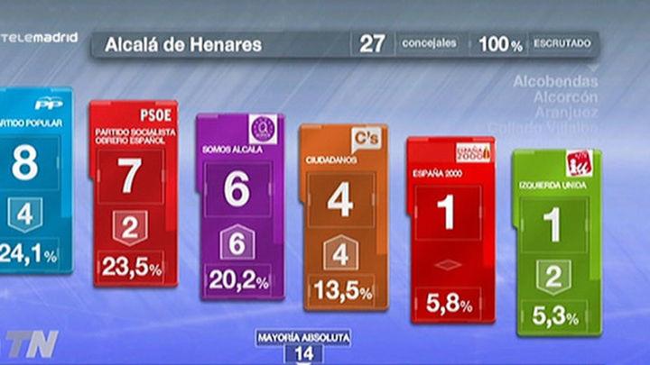 Alcalá: El PP pierde la mayoría absoluta y podría gobernar la izquierda