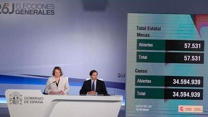 El Gobierno espera resultados casi definitivos a partir de las 22:30 horas