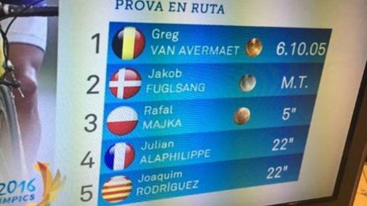 El PP critica que TV3 use la bandera  catalana en lugar de la española en los JJ.OO.