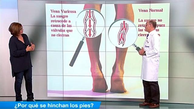 Salud en Madrid Contigo
