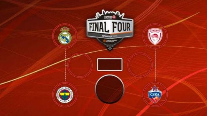 La Final Four de Estambul 'copia' a la de Madrid 2015