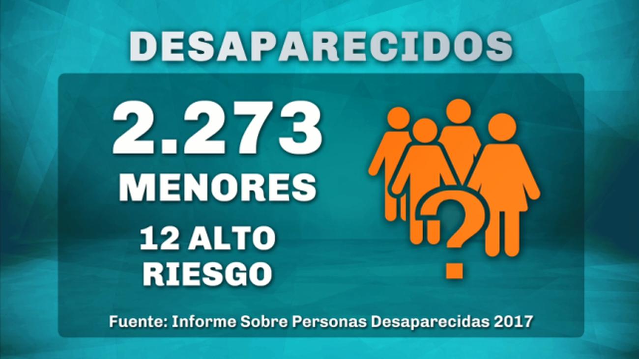 En España hay 6.053 desaparecidos sin causa aparente
