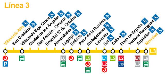 Recorrido de la Linea 3 de Metro
