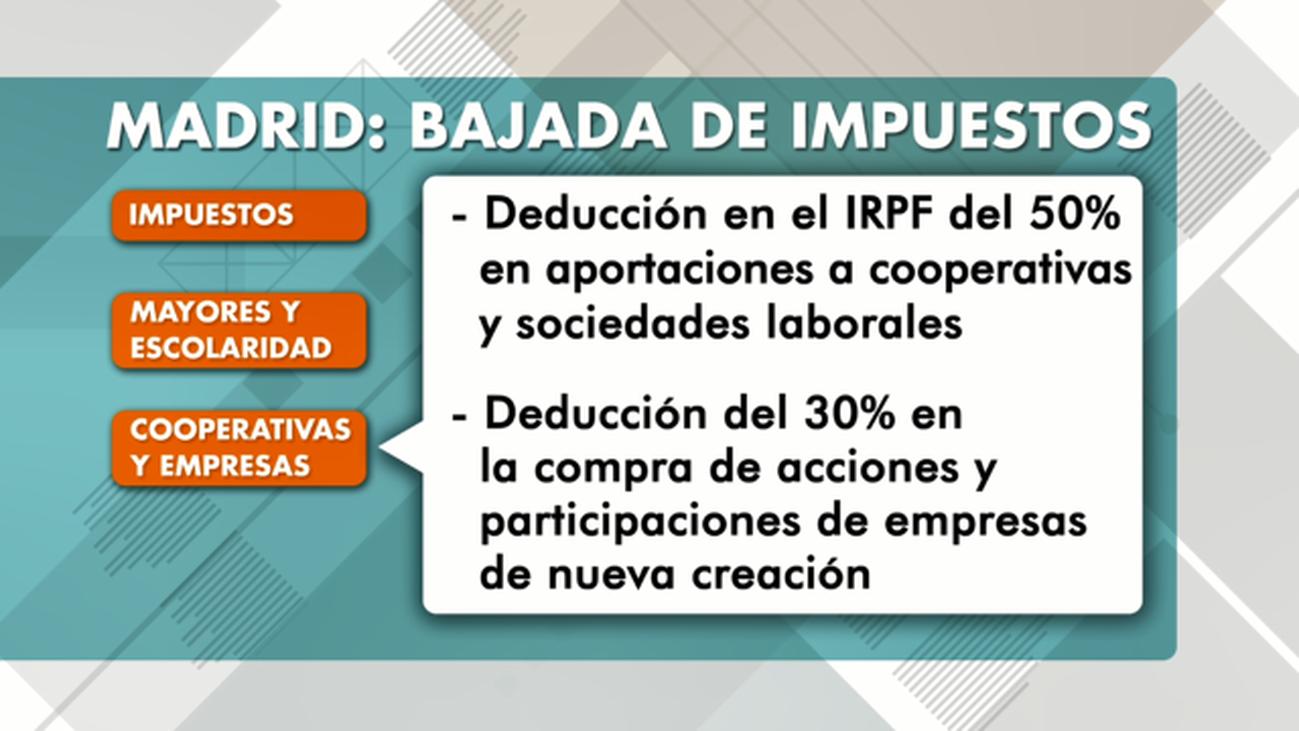 La nueva bajada de impuestos en Madrid, a análisis