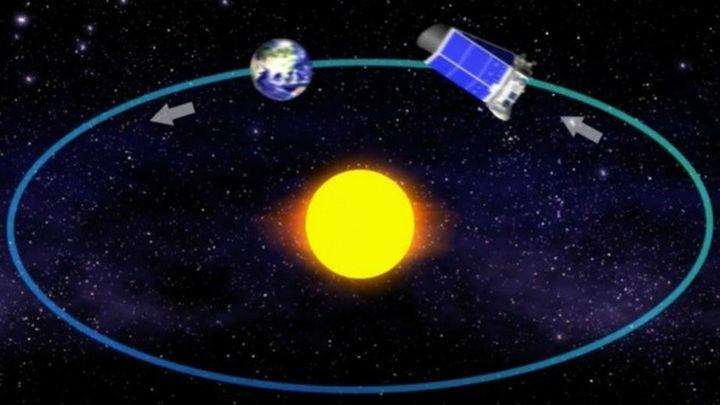 Científicos identifican unos 80 candidatos a exoplanetas en tiempo récord