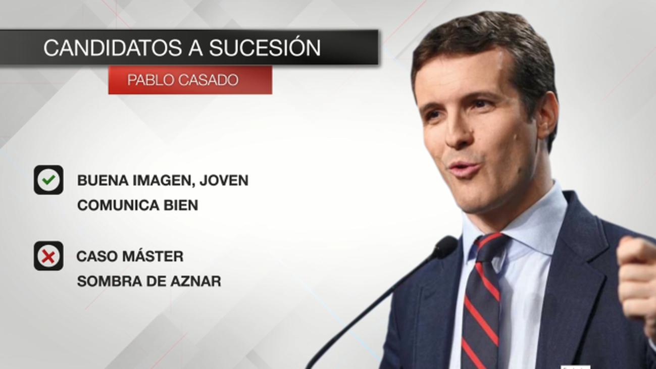 El perfil de los aspirantes a suceder a Rajoy, a análisis