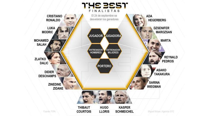 Modric, Cristiano y Salah se disputarán el The Best en Londres