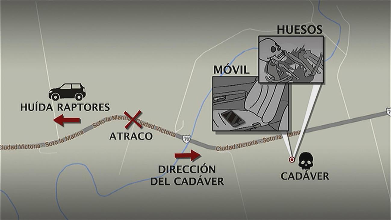 Análisis de la versión del marido de Pilar Garrido