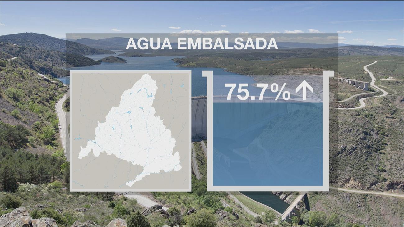 Las reservas de agua de la región marcan un récord histórico