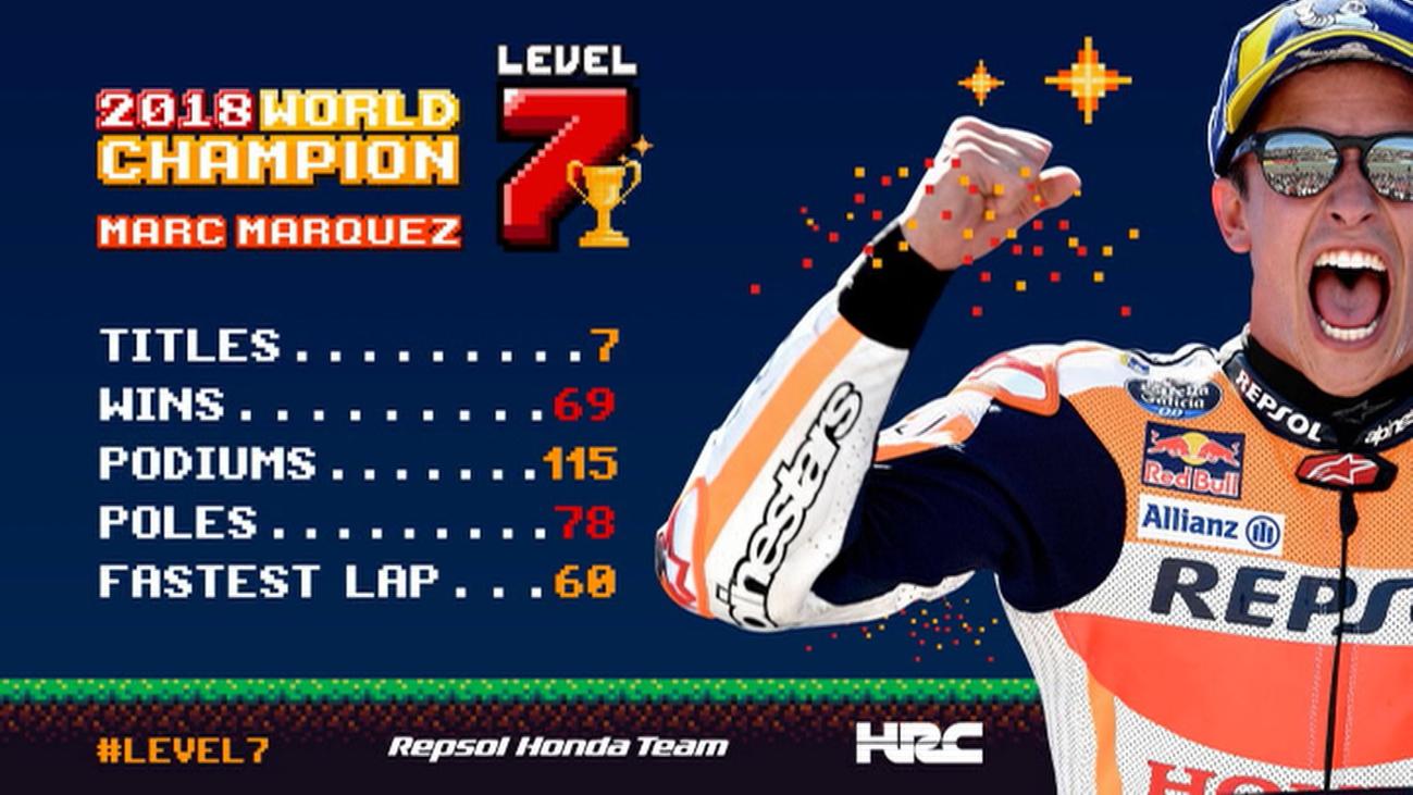 Márquez,  pentacampeón del mundo de MotoGP