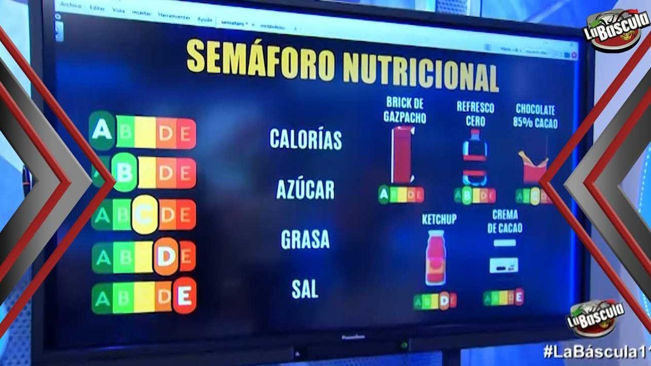 ¿Qué es el semáforo nutricional?