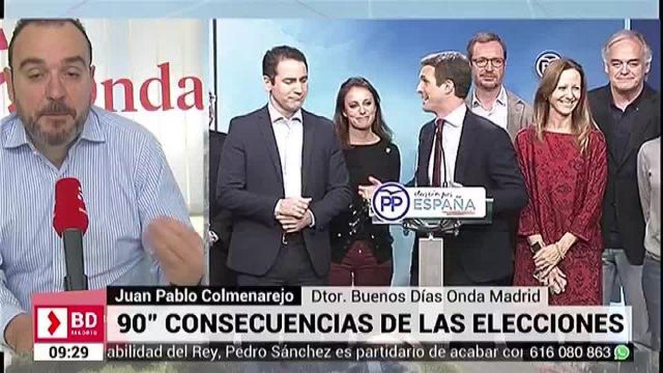 Buenos Días Madrid (10:30 - 11:30) 05.12.2018