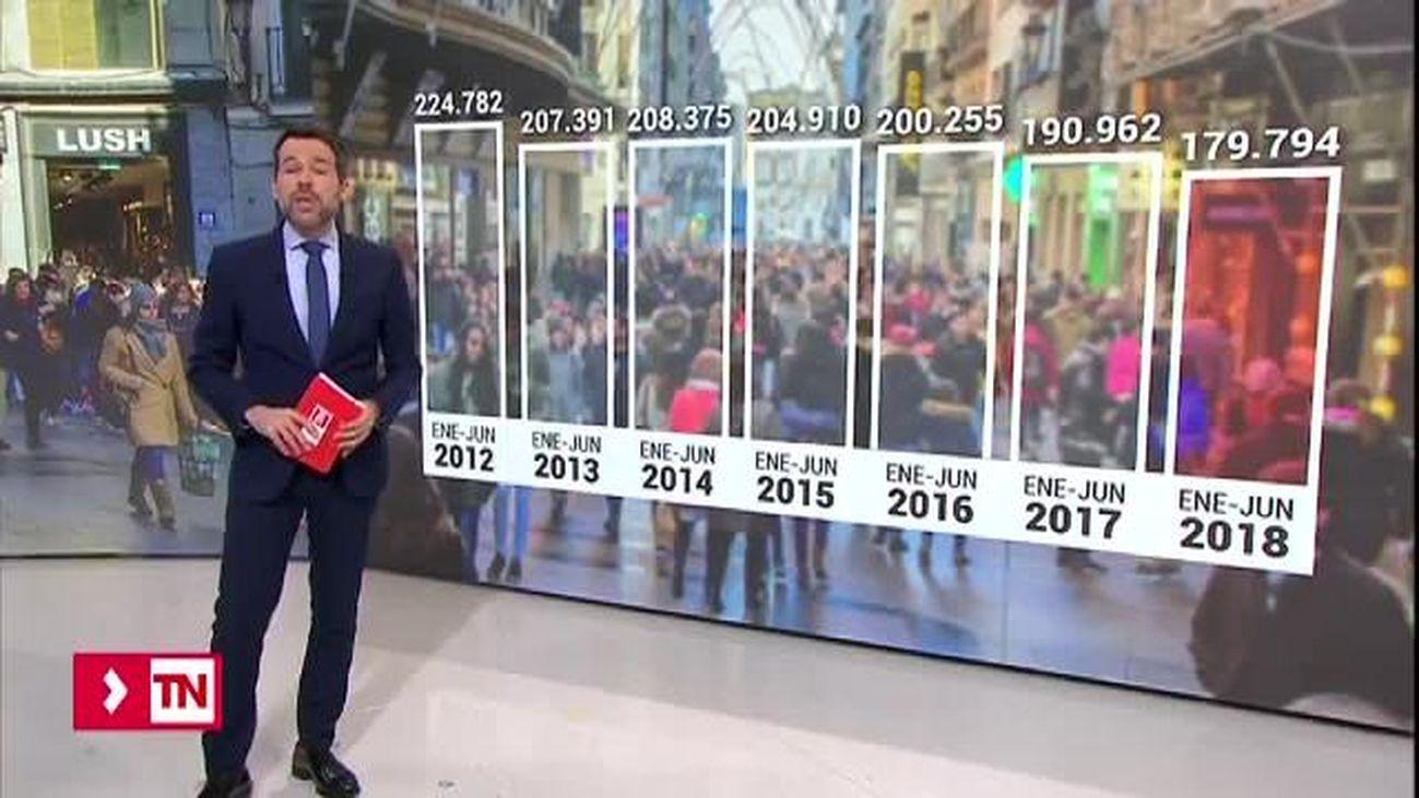 Telenoticias 2 11.12.2018