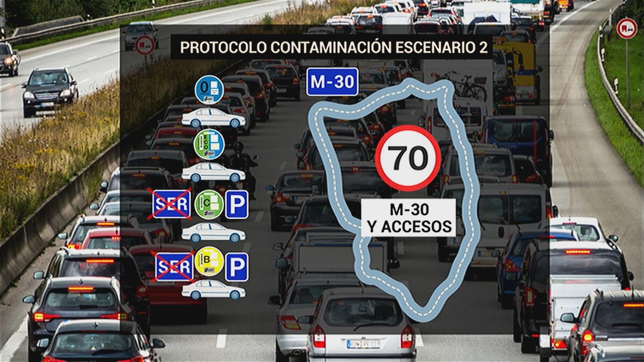 Madrid entra en escenario 2 y se prohíbe circular por M-30 y el centro sin etiqueta ambiental de la DGT