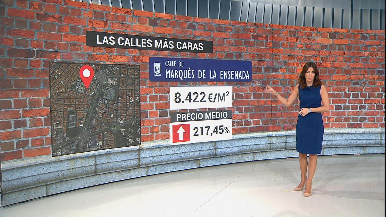 Marqués de la Ensenada, la calle más cara de Madrid: 8.400 euros por metro cuadrado