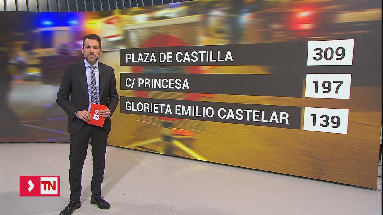 La plaza de Castilla, el lugar donde más multas se imponen por positivos en alcohol