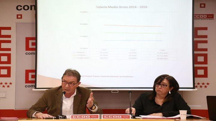 CCOO exige un salario mínimo de 14.000 euros anuales en Madrid