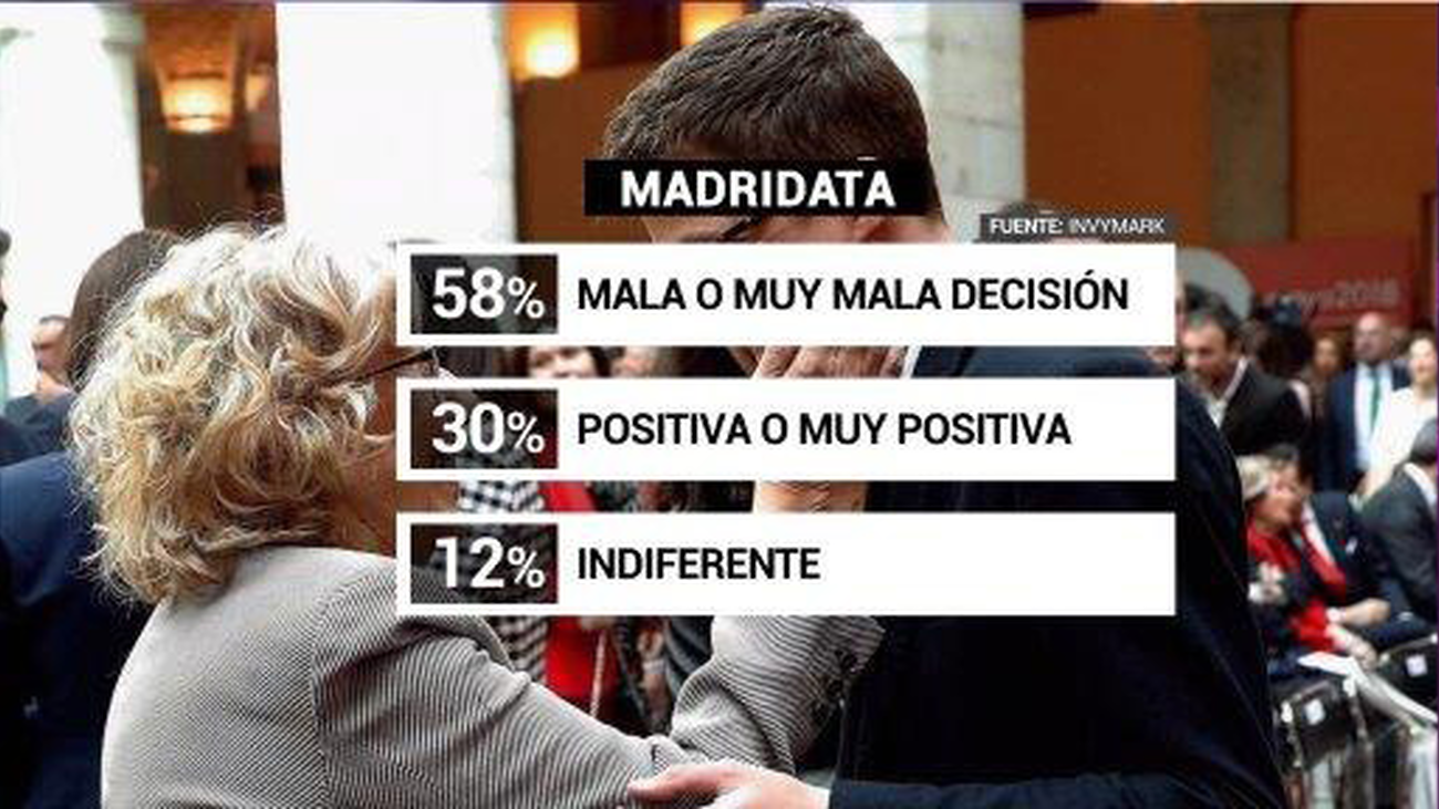 El 70% de los votantes de Podemos, a favor de una candidatura de integración
