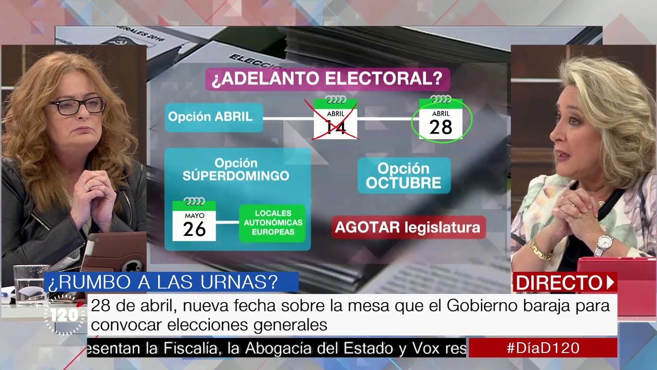 ¿Qué fechas baraja Pedro Sánchez para convocar elecciones?