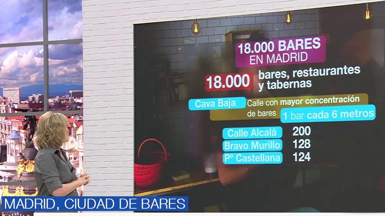 Madrid, ciudad de bares
