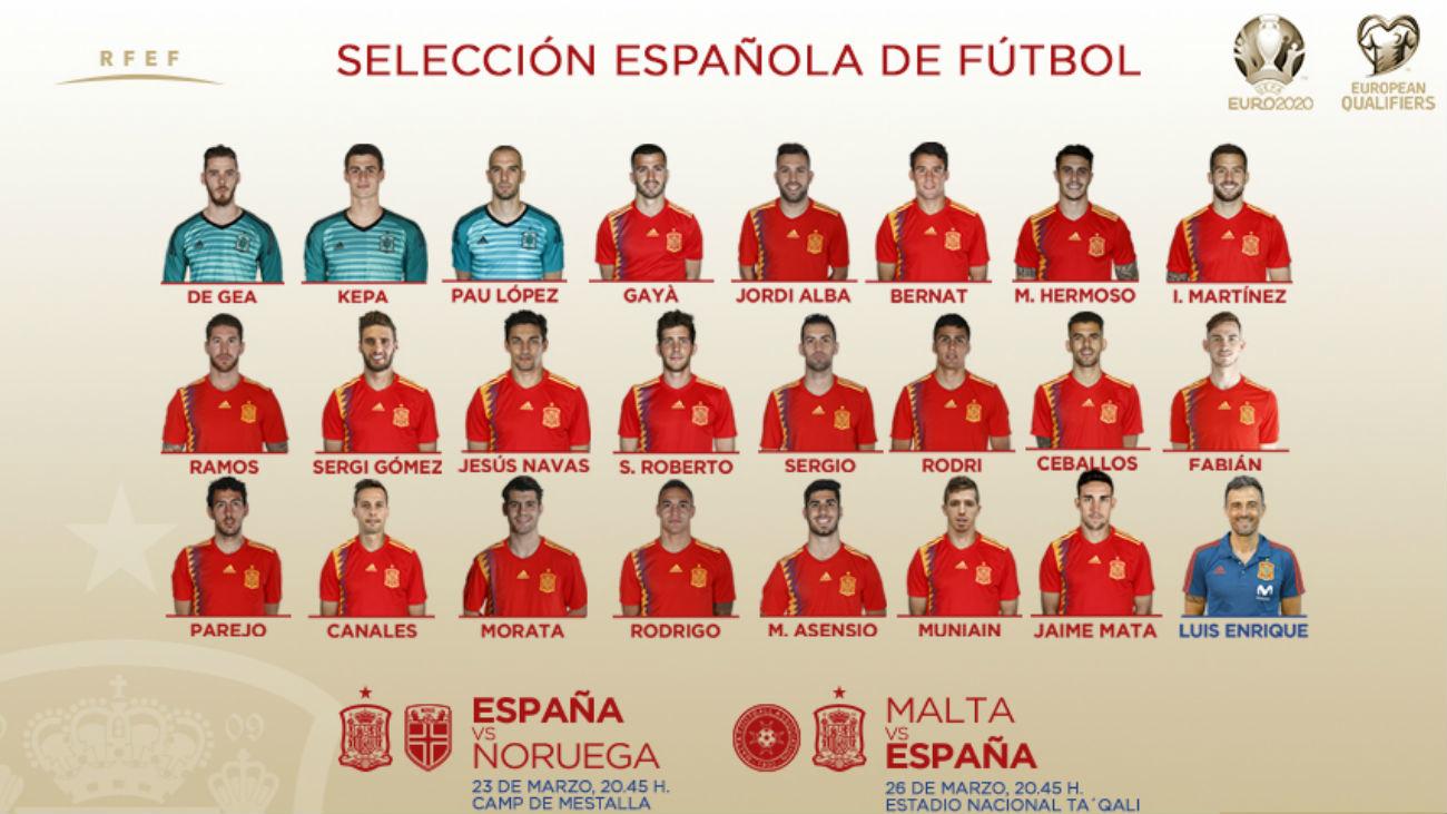 Jaime Mata, convocado con la Selección