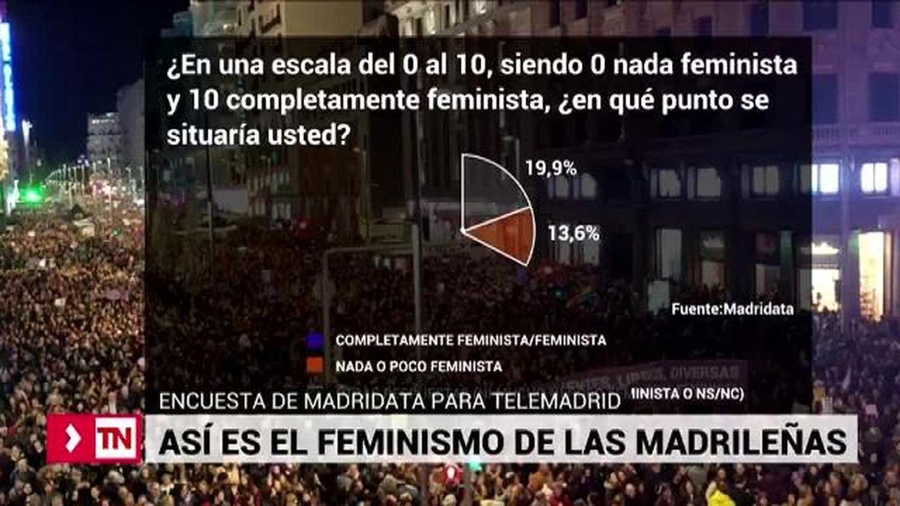 Telenoticias Fin de Semana 17.03.2019