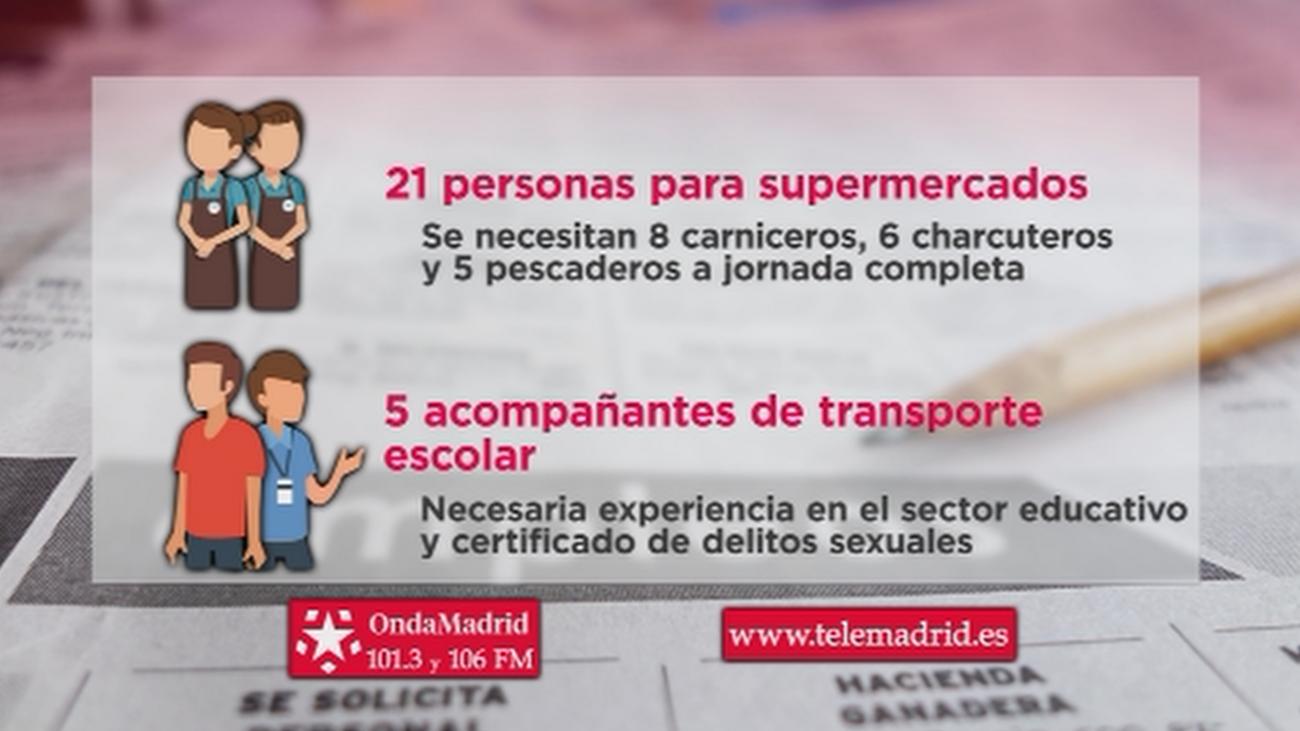 Se busca personal para trabajar en varios supermercados de Madrid