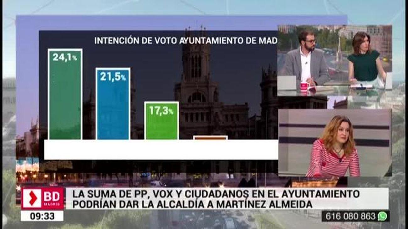 Buenos Días Madrid (8:30 - 10:30) 15.04.2019