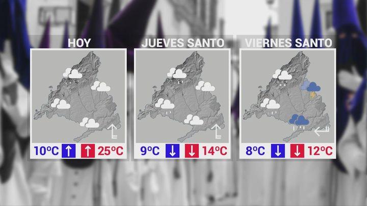 La lluvia hace peligrar las procesiones de Miércoles, Jueves y Viernes Santo en Madrid