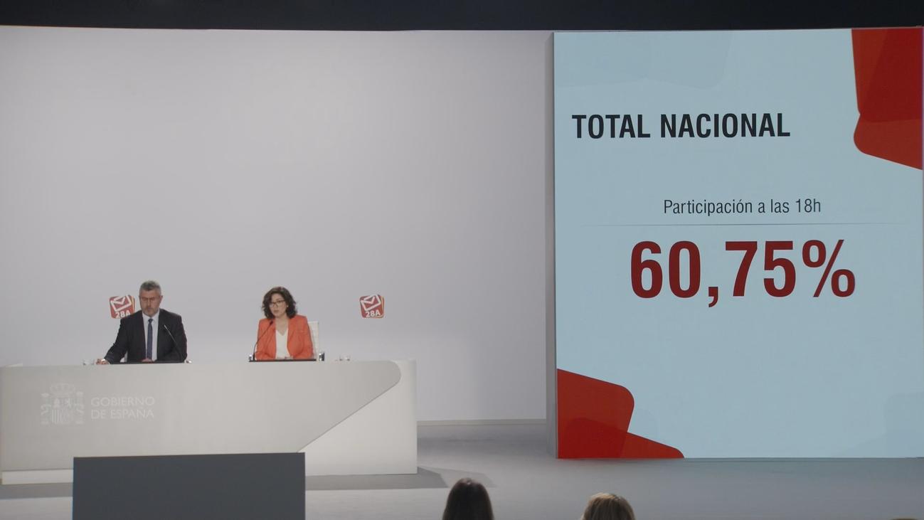 La participación a las 18.00  asciende al 60.7%, casi diez puntos más que en 2016