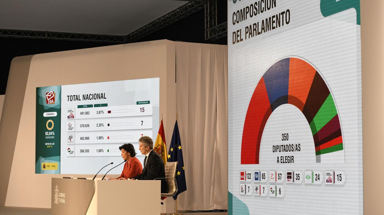 La participación del 28-A llega al 75,7%, nueve puntos más que en 2016