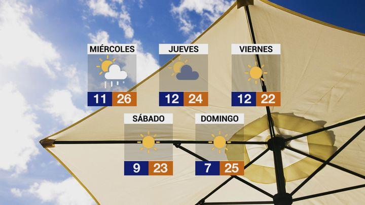 Madrid celebrará el Puente de Mayo con la cara más amable de la primavera