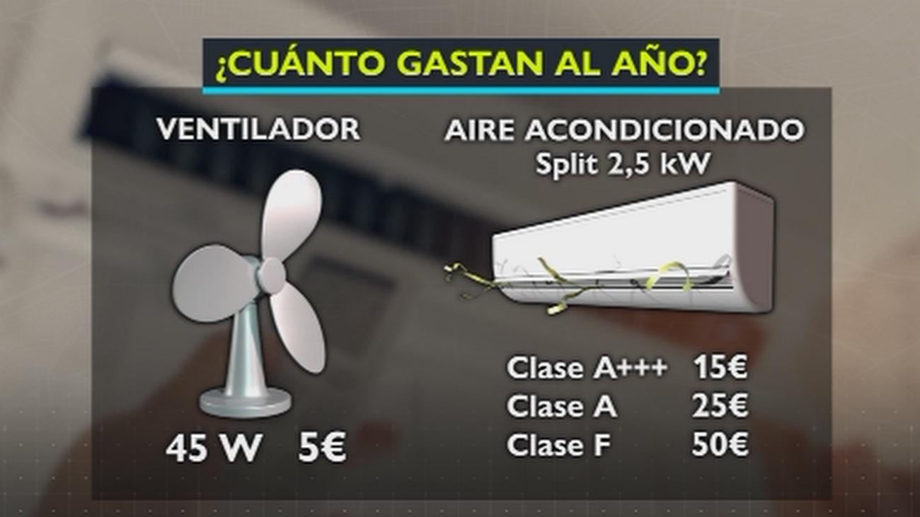 Estos son los ventiladores y aires acondicionados que menos consumen