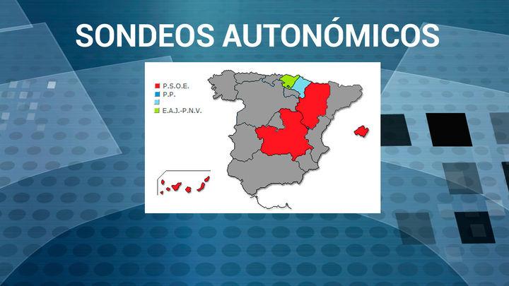 El PSOE, fuerza mayoritaria en la mayoría de Comunidades según los sondeos autonómicos