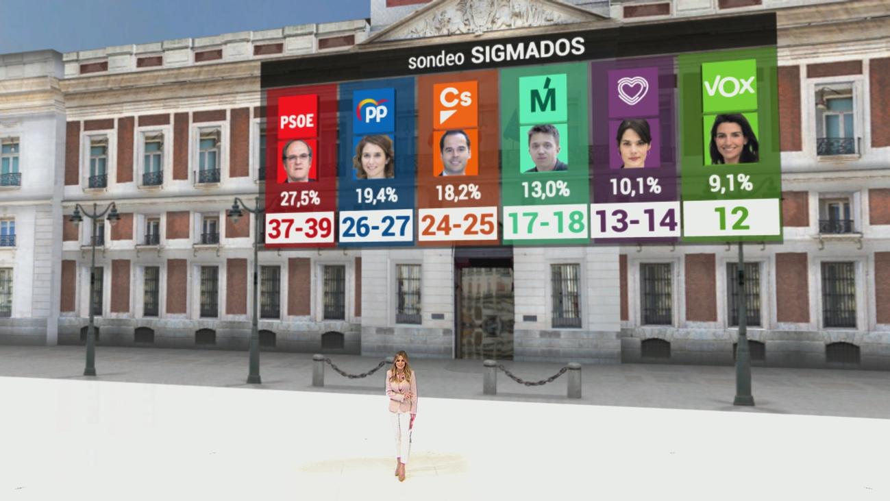 Así queda en realidad virtual la Asamblea de Madrid y el Ayuntamiento de la capital