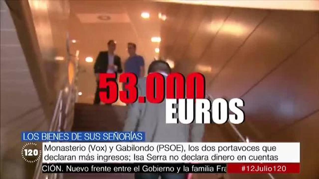 Este es el patrimonio de los líderes políticos en la Asamblea de Madrid