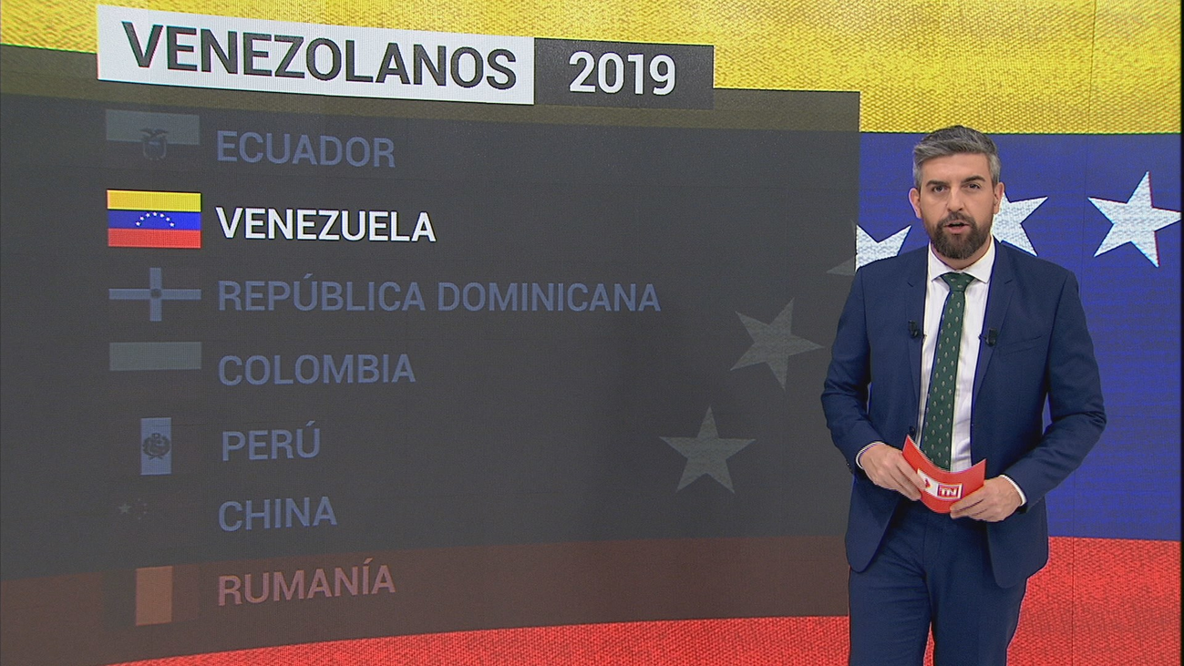 Se duplica el número de venezolanos residentes en Madrid desde 2017