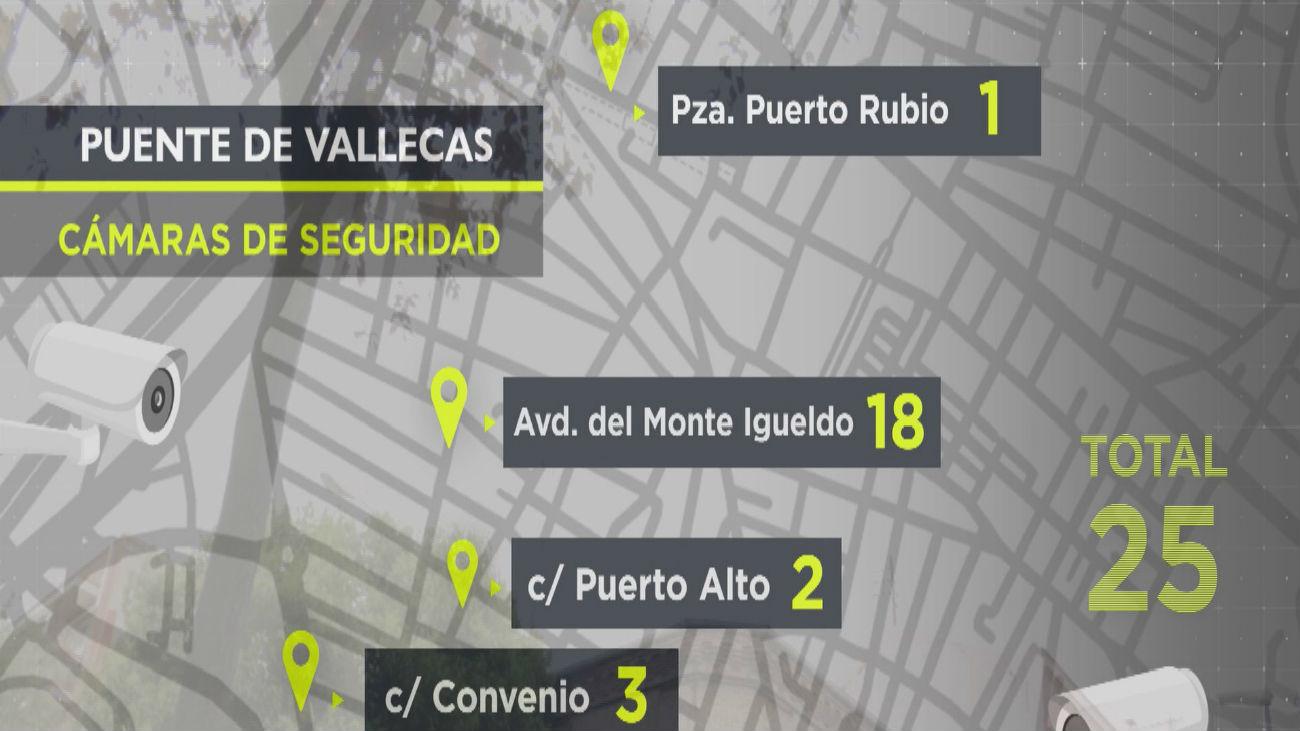 Estos son los puntos donde se instalarán cámaras de seguridad en Vallecas