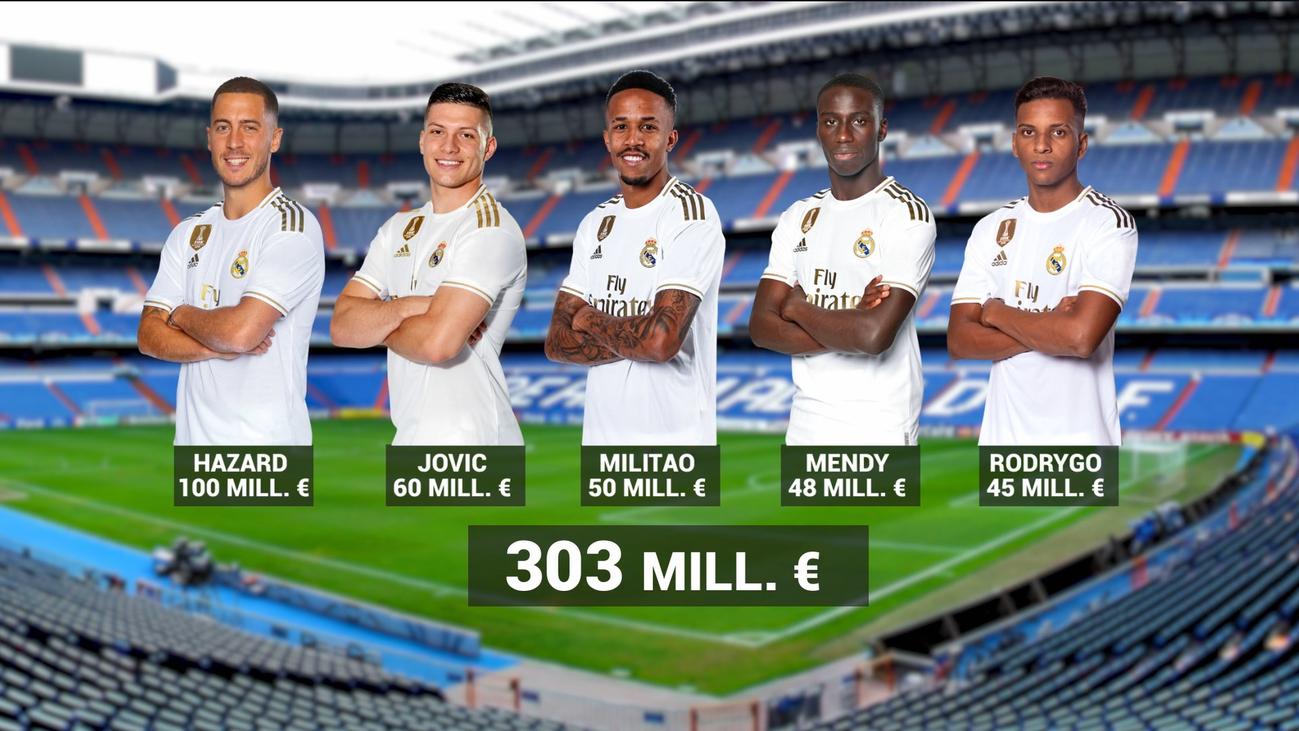 El Real Madrid es el equipo que más se ha gastado en fichajes