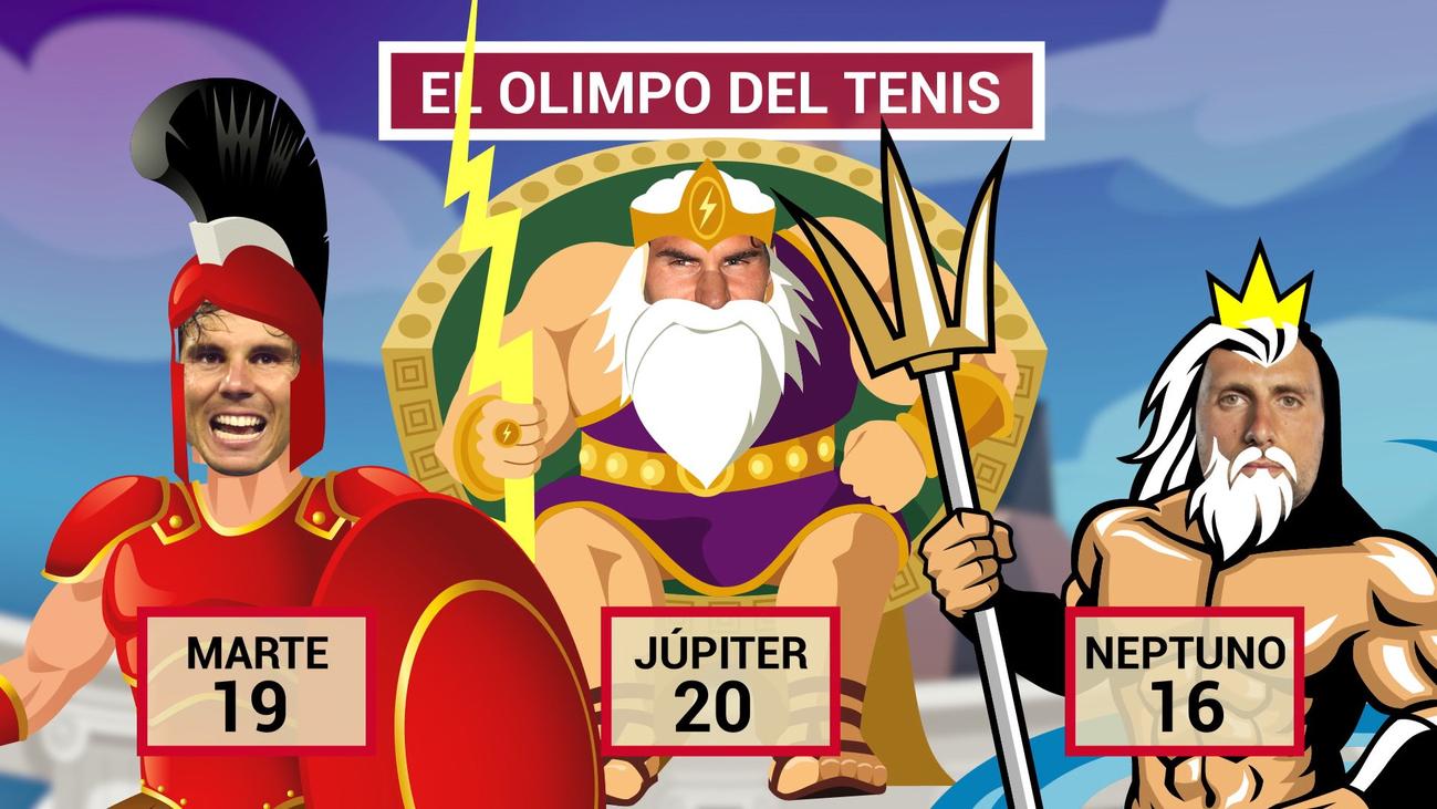 Nadal ya tiene 19 Grand Slam y tiene a tiro a Federer