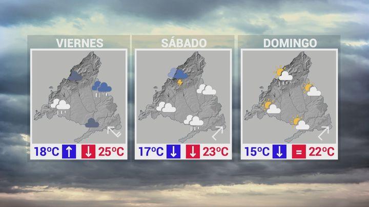 Aviso naranja por tormentas para este viernes en Madrid