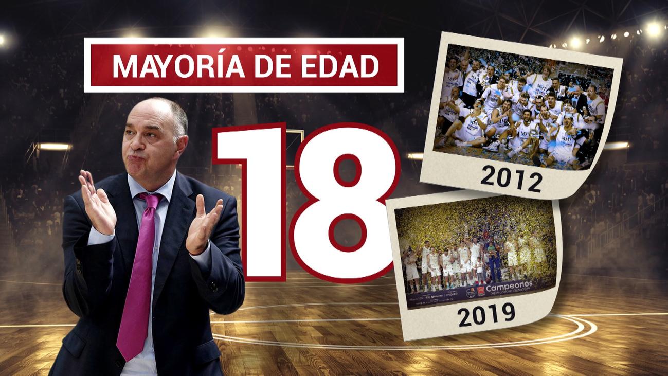 La Supercopa, el 18º título de la 'era Laso'