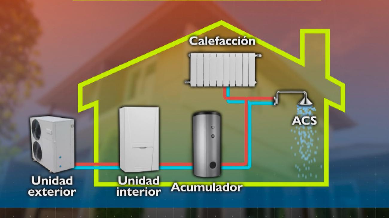 La aerotermia, una energía renovable para calentar la casa