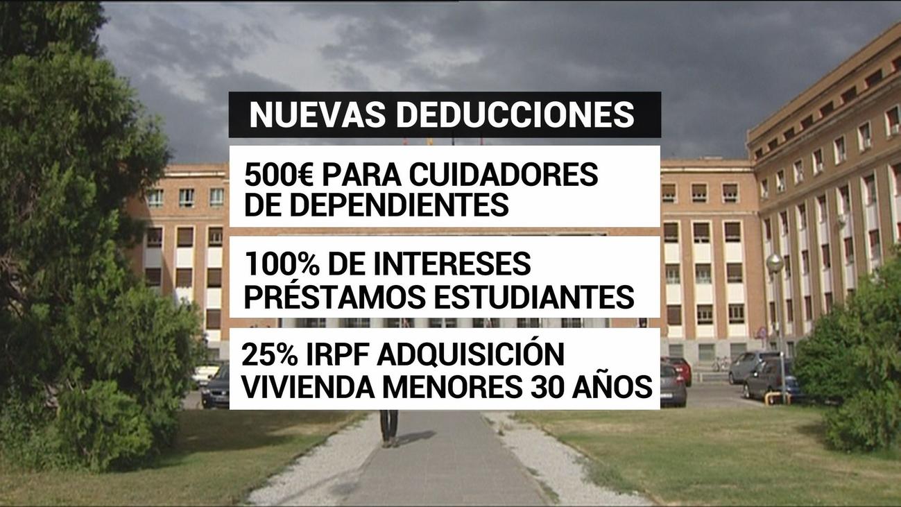 Así son las nuevas deducciones fiscales en Madrid