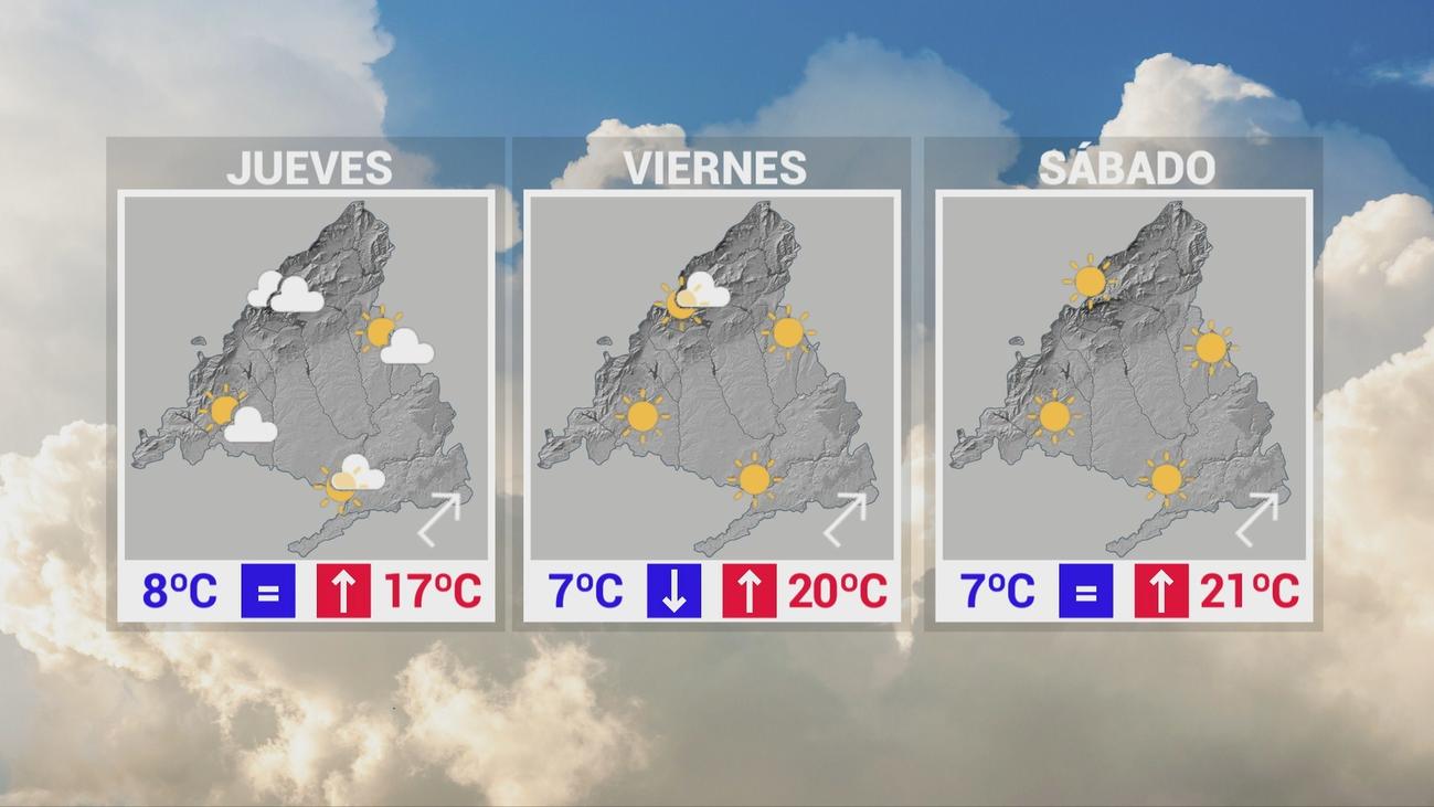 El miércoles invernal en Madrid dará paso a días de sol y temperaturas en ascenso