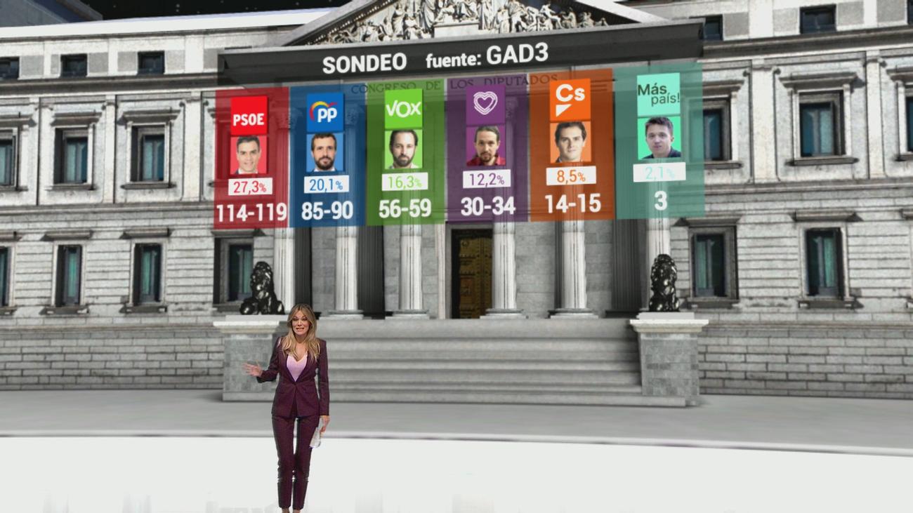 Especial - Elecciones generales 10-N (parte 1)