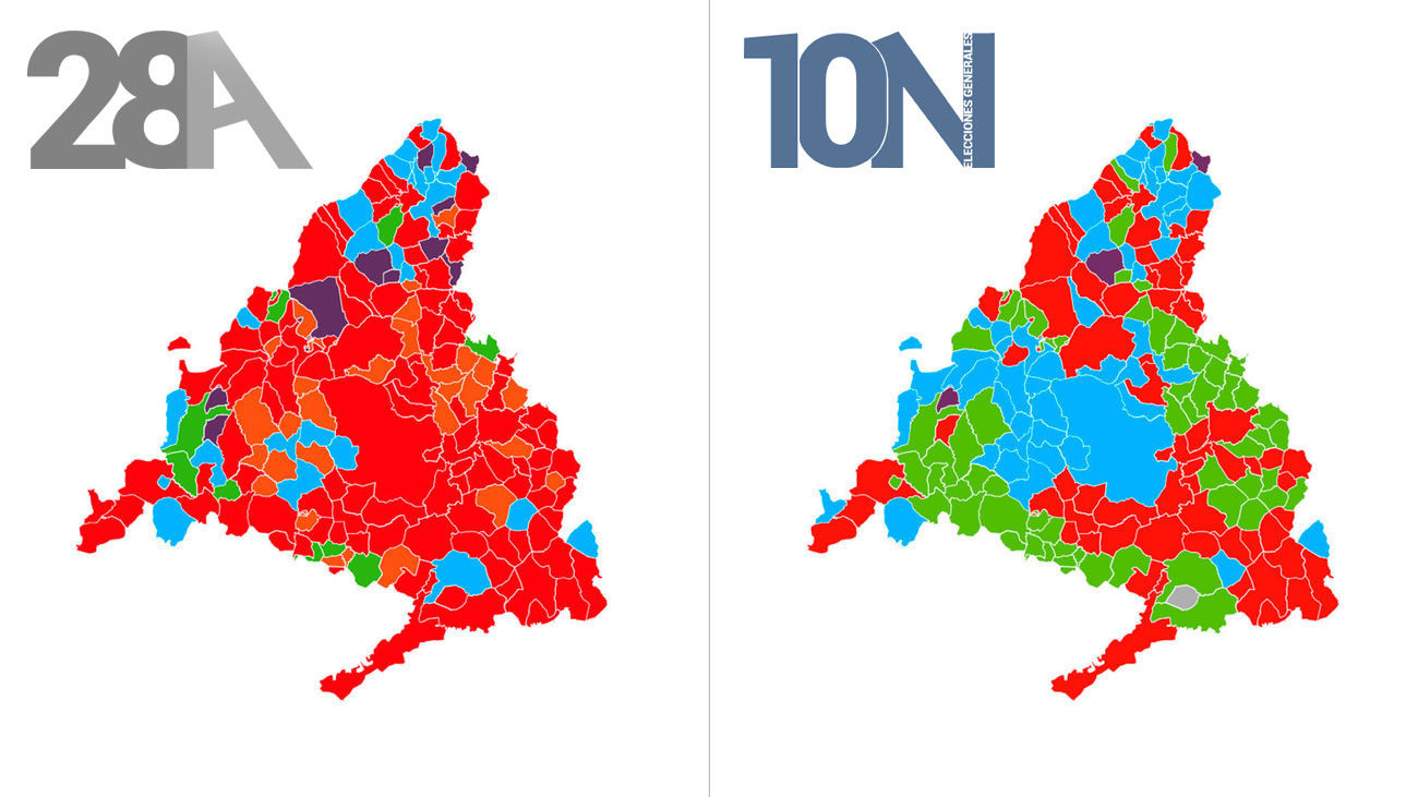 municipos madrid comparativa elecciones 2019